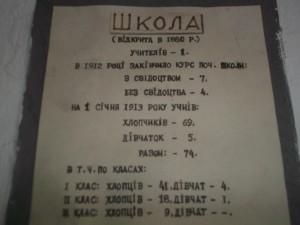 Відкриття Високобайрацької школи